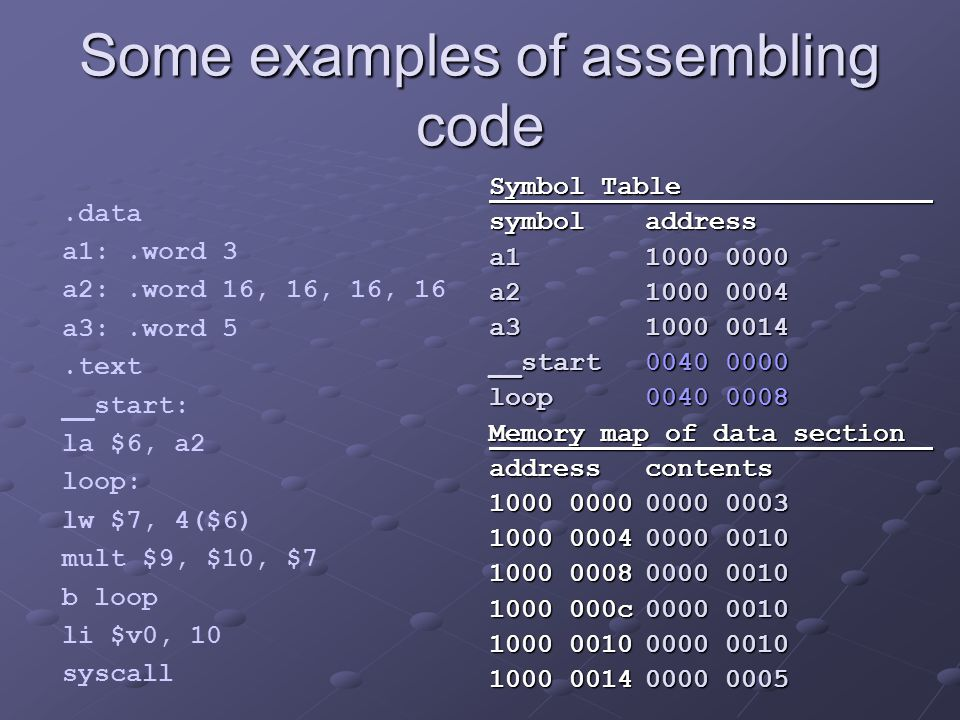 Some examples of assembling code Symbol Table symboladdress symboladdress a1 1000 0000 a1 1000 0000 a2 1000 0004 a2 1000 0004 a3 1000 0014 a3 1000 0014 __start0040 0000 __start0040 0000 loop0040 0008 loop0040 0008 Memory map of data section Memory map of data section addresscontents addresscontents 1000 00000000 0003 1000 00000000 0003 1000 00040000 0010 1000 00040000 0010 1000 00080000 0010 1000 00080000 0010 1000 000c0000 0010 1000 000c0000 0010 1000 00100000 0010 1000 00100000 0010 1000 00140000 0005 1000 00140000 0005.data a1:.word 3 a2:.word 16, 16, 16, 16 a3:.word 5.text __start: la $6, a2 loop: lw $7, 4($6) mult $9, $10, $7 b loop li $v0, 10 syscall