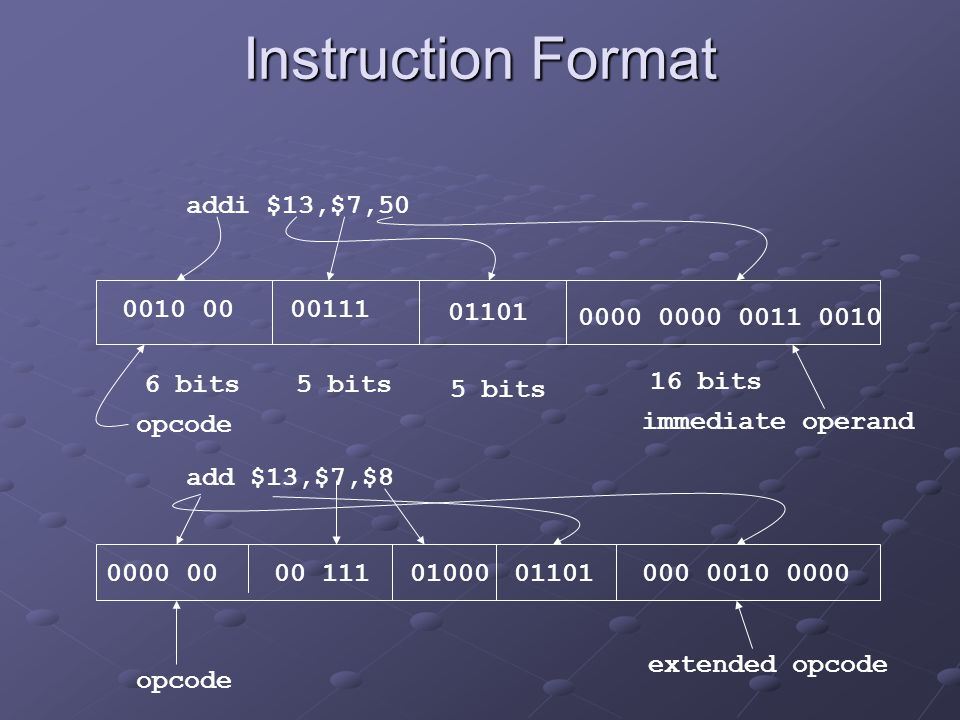 Instruction Format addi $13,$7,50 0010 0000111 01101 0000 0000 0011 0010 6 bits5 bits 16 bits opcode add $13,$7,$8 immediate operand 0000 0000 1110100001101000 0010 0000 opcode extended opcode