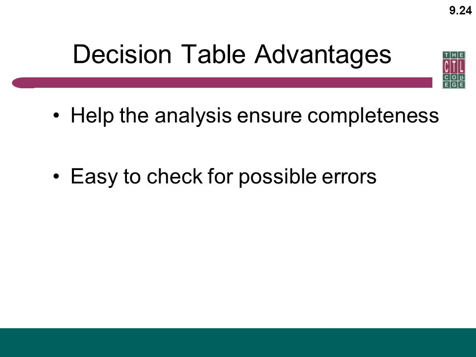 9.24 Decision Table Advantages Help the analysis ensure completeness Easy to check for possible errors