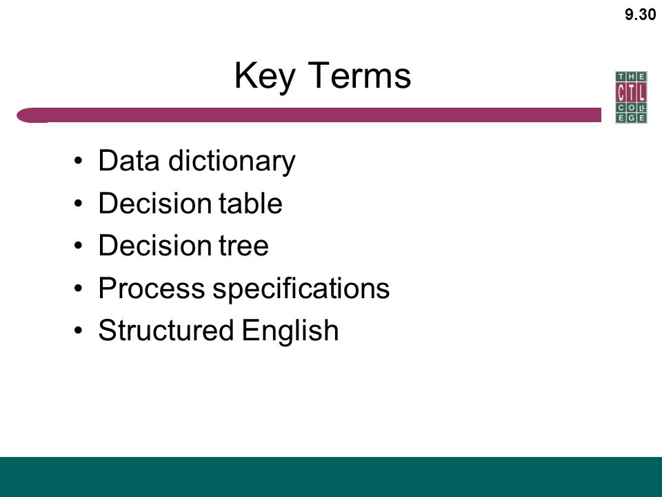 9.30 Key Terms Data dictionary Decision table Decision tree Process specifications Structured English