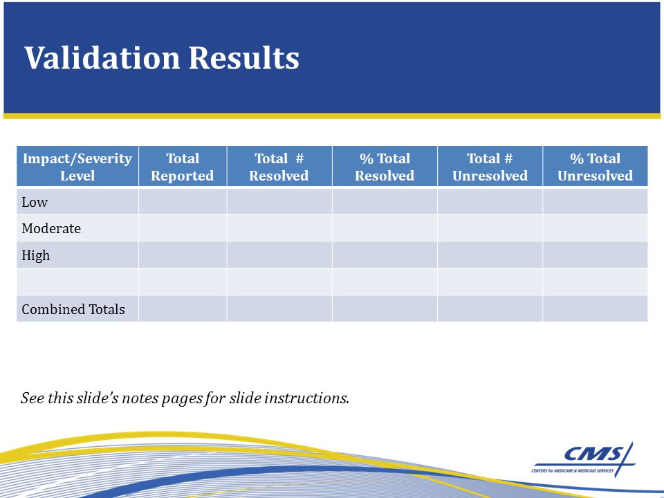 Validation Results See this slide's notes pages for slide instructions.