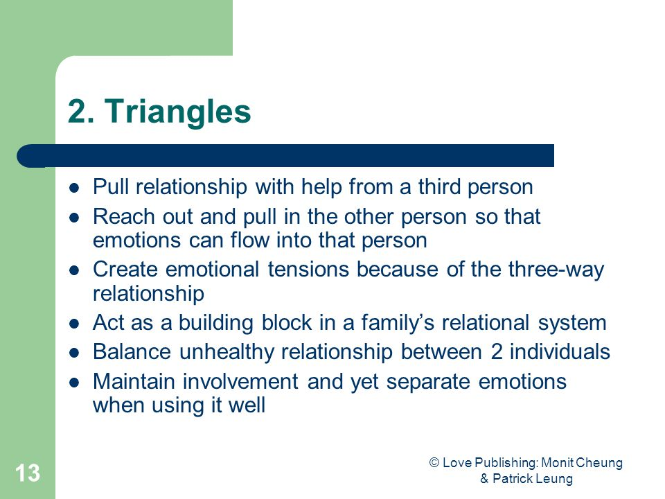 © Love Publishing: Monit Cheung & Patrick Leung 13 2. Triangles Pull relationship with help from a third person Reach out and pull in the other person