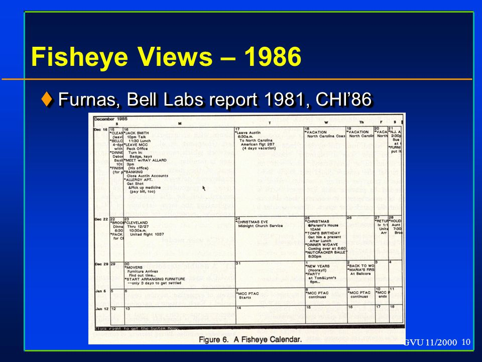 GVU 11/2000 10 Fisheye Views – 1986  Furnas, Bell Labs report 1981, CHI'86