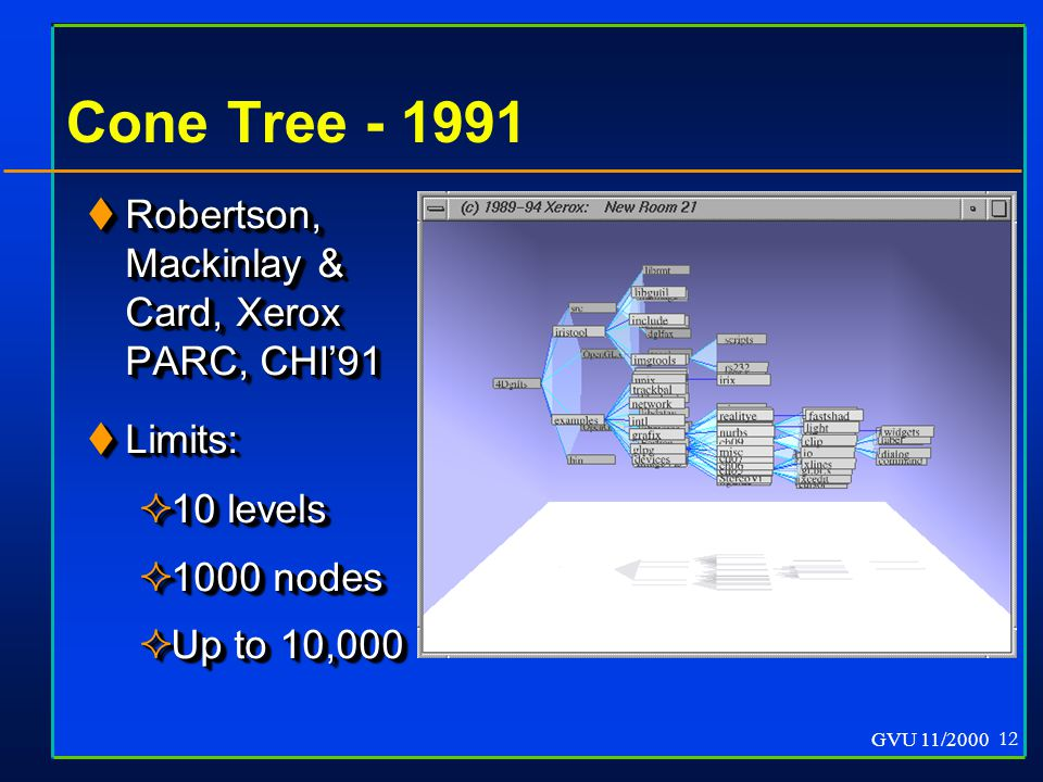 GVU 11/2000 12 Cone Tree - 1991  Robertson, Mackinlay & Card, Xerox PARC, CHI'91  Limits:  10 levels  1000 nodes  Up to 10,000  Robertson, Mackinlay & Card, Xerox PARC, CHI'91  Limits:  10 levels  1000 nodes  Up to 10,000