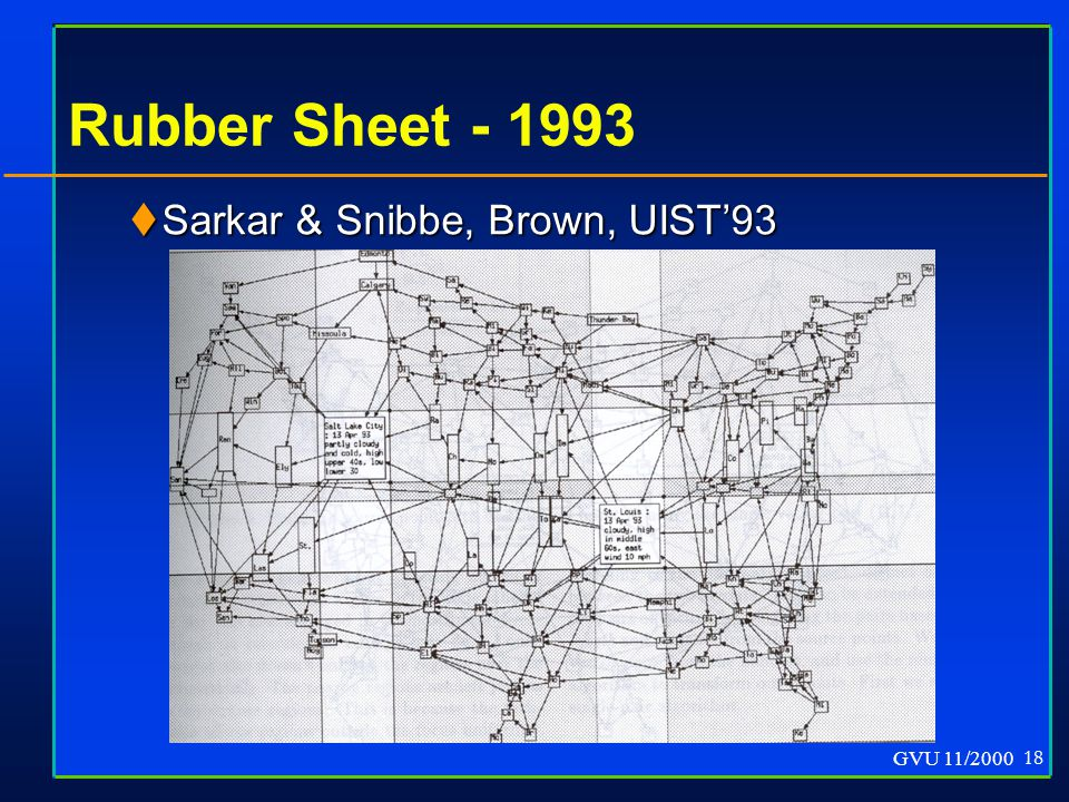 GVU 11/2000 18 Rubber Sheet - 1993  Sarkar & Snibbe, Brown, UIST'93
