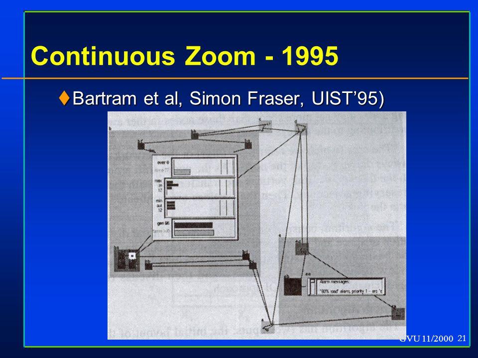 GVU 11/2000 21 Continuous Zoom - 1995  Bartram et al, Simon Fraser, UIST'95)