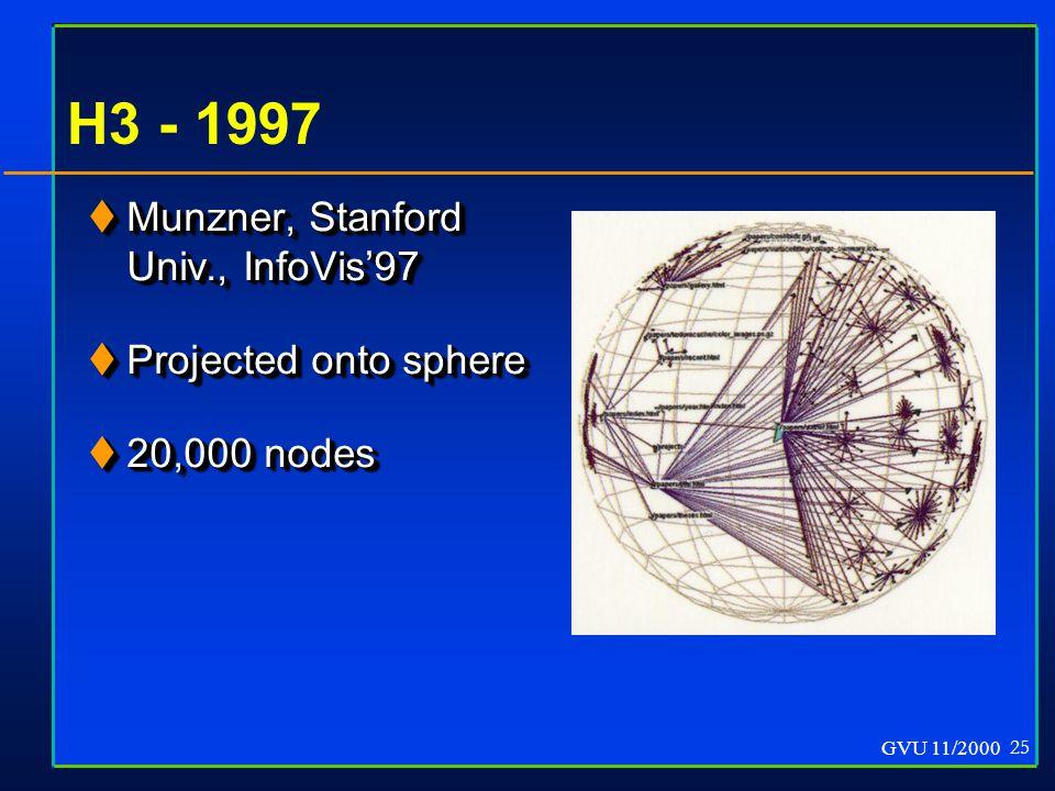 GVU 11/2000 25 H3 - 1997  Munzner, Stanford Univ., InfoVis'97  Projected onto sphere  20,000 nodes  Munzner, Stanford Univ., InfoVis'97  Projected onto sphere  20,000 nodes