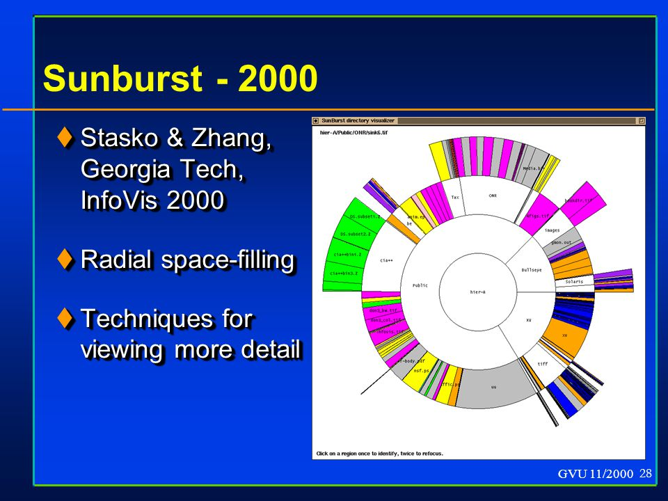 GVU 11/2000 28 Sunburst - 2000  Stasko & Zhang, Georgia Tech, InfoVis 2000  Radial space-filling  Techniques for viewing more detail  Stasko & Zhang, Georgia Tech, InfoVis 2000  Radial space-filling  Techniques for viewing more detail