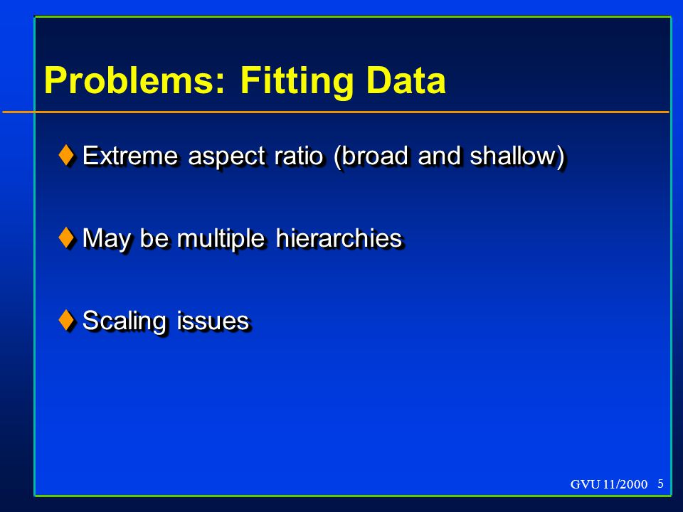GVU 11/2000 5 Problems: Fitting Data  Extreme aspect ratio (broad and shallow)  May be multiple hierarchies  Scaling issues  Extreme aspect ratio (broad and shallow)  May be multiple hierarchies  Scaling issues