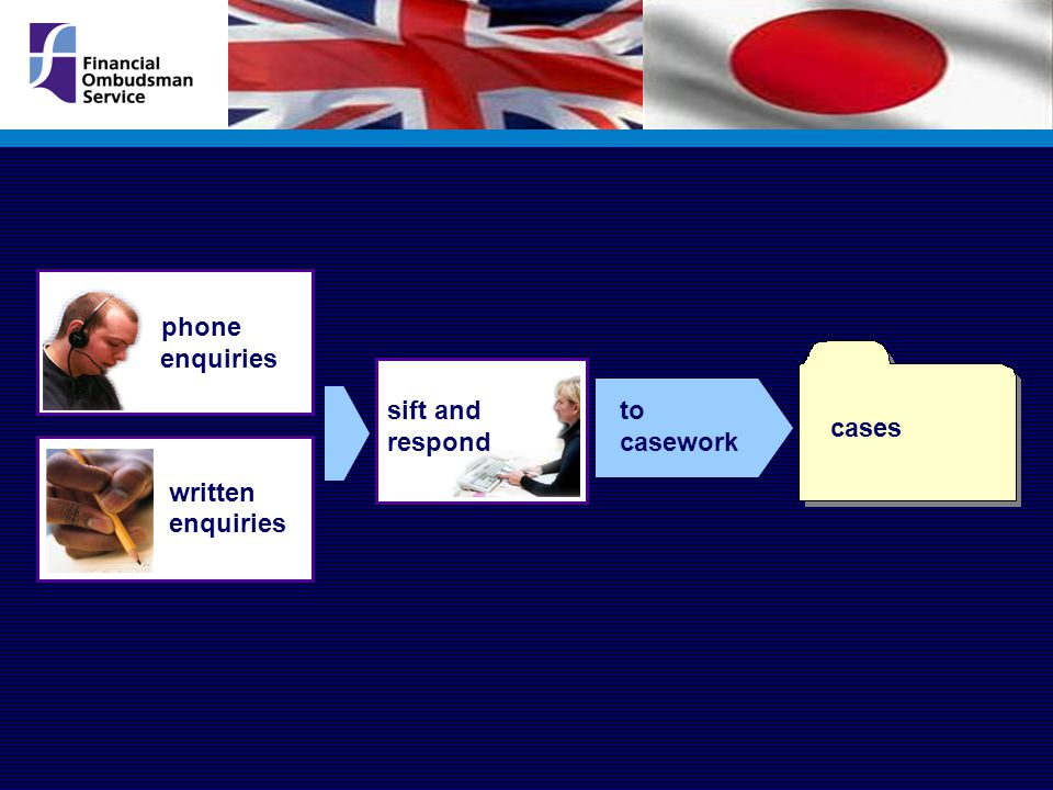 sift and respond cases written enquiries to casework phone enquiries