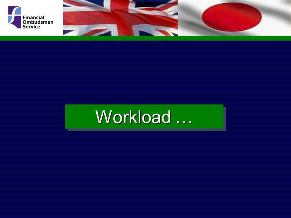 Workload …