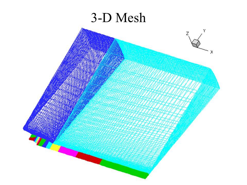 3-D Mesh