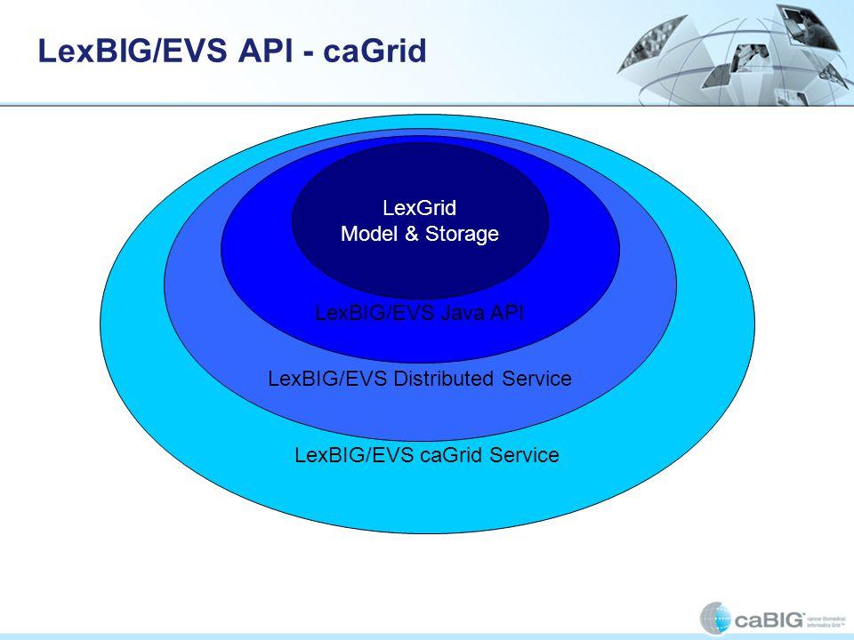 LexBIG/EVS caGrid Service LexBIG/EVS Distributed Service LexBIG/EVS Java API LexBIG/EVS API - caGrid LexGrid Model & Storage