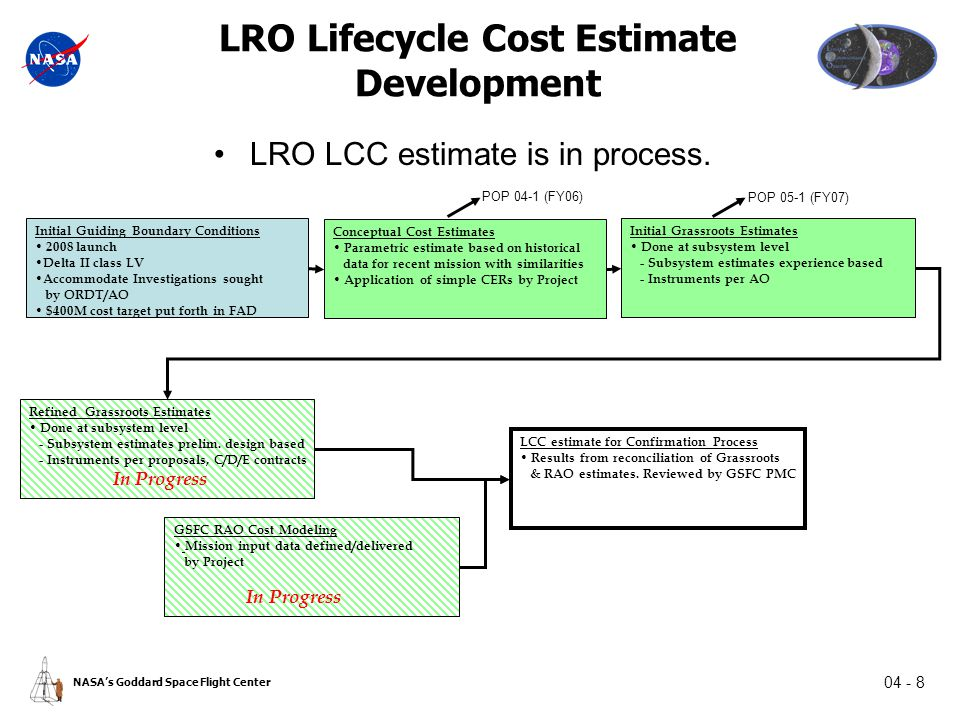 04 - 8 NASA's Goddard Space Flight Center LRO Lifecycle Cost Estimate Development LRO LCC estimate is in process.