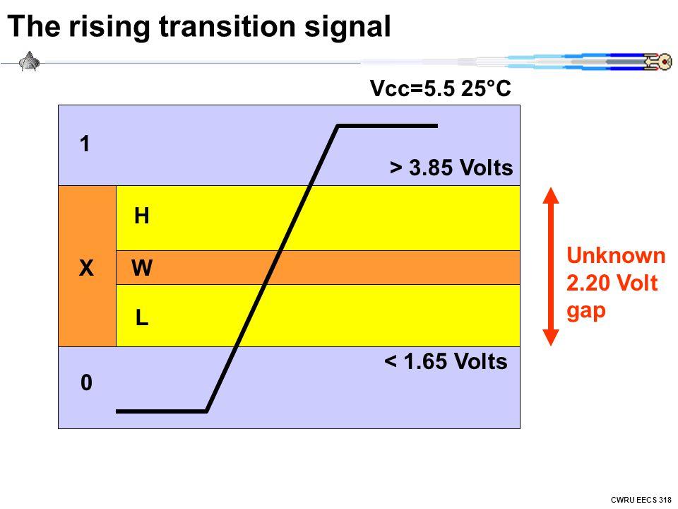 CWRU EECS 318 X The rising transition signal L W H 1 > 3.85 Volts Vcc=5.5 25°C 0 < 1.65 Volts Unknown 2.20 Volt gap