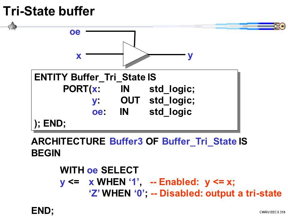 CWRU EECS 318 Tri-State buffer oe y x ENTITY Buffer_Tri_State IS PORT(x:INstd_logic; y:OUTstd_logic; oe: INstd_logic ); END; ARCHITECTURE Buffer3 OF Buffer_Tri_State IS BEGIN WITH oe SELECT y <= x WHEN '1', -- Enabled: y <= x; 'Z' WHEN '0'; -- Disabled: output a tri-state END;