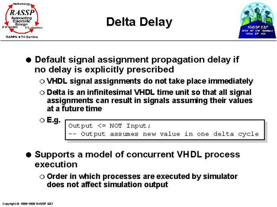 CWRU EECS 318 Delta Delay