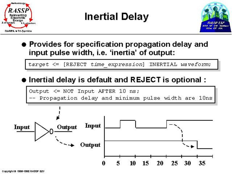 CWRU EECS 318 Inertial Delay