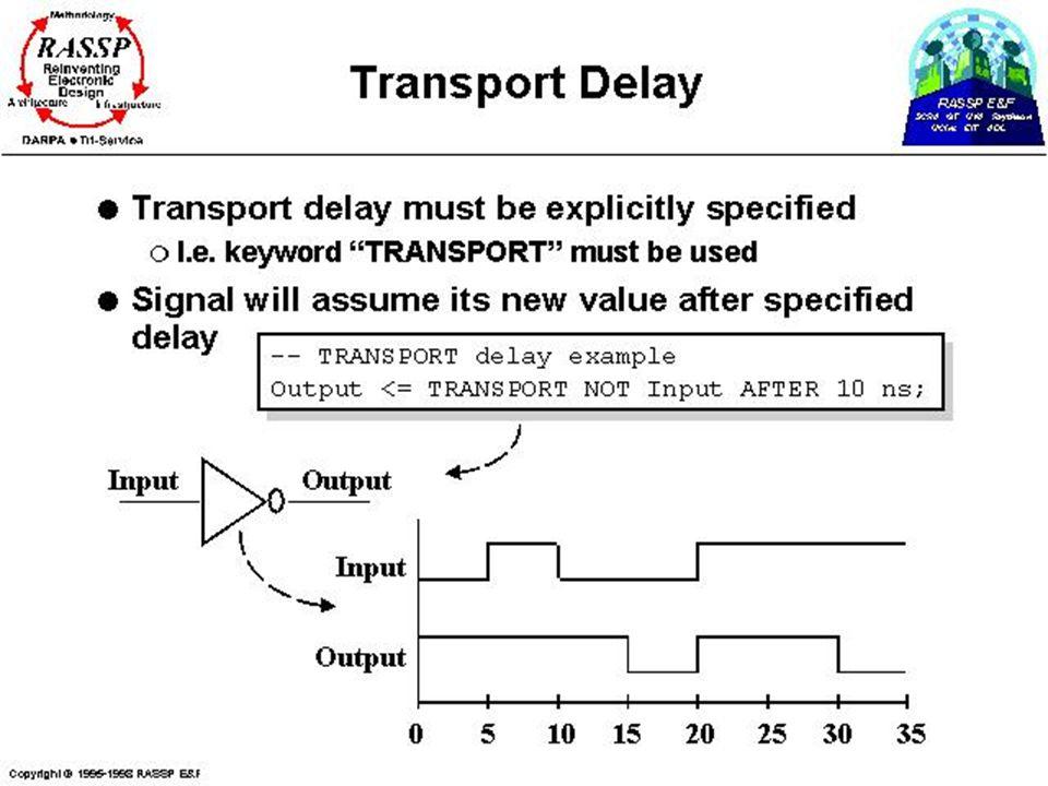 CWRU EECS 318 Transport Delay