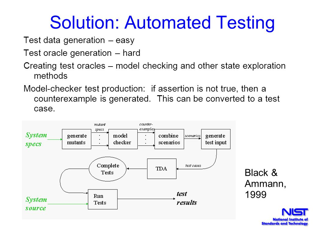 Solution: Automated Testing Test data generation – easy Test oracle generation – hard Creating test oracles – model checking and other state explorati