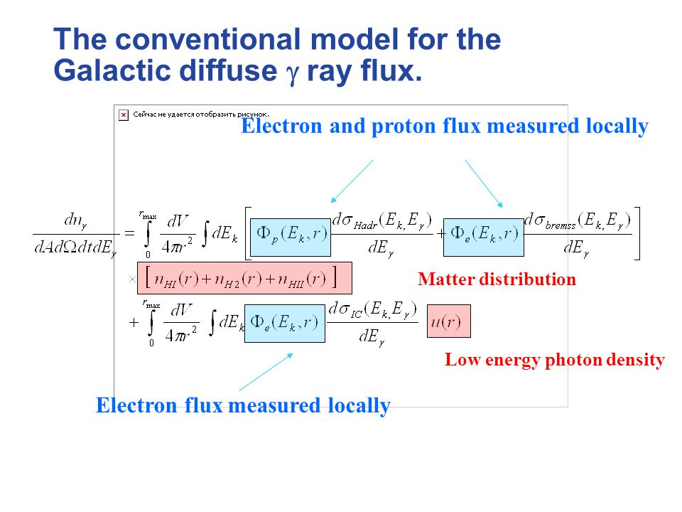 The conventional model for the Galactic diffuse  ray flux.