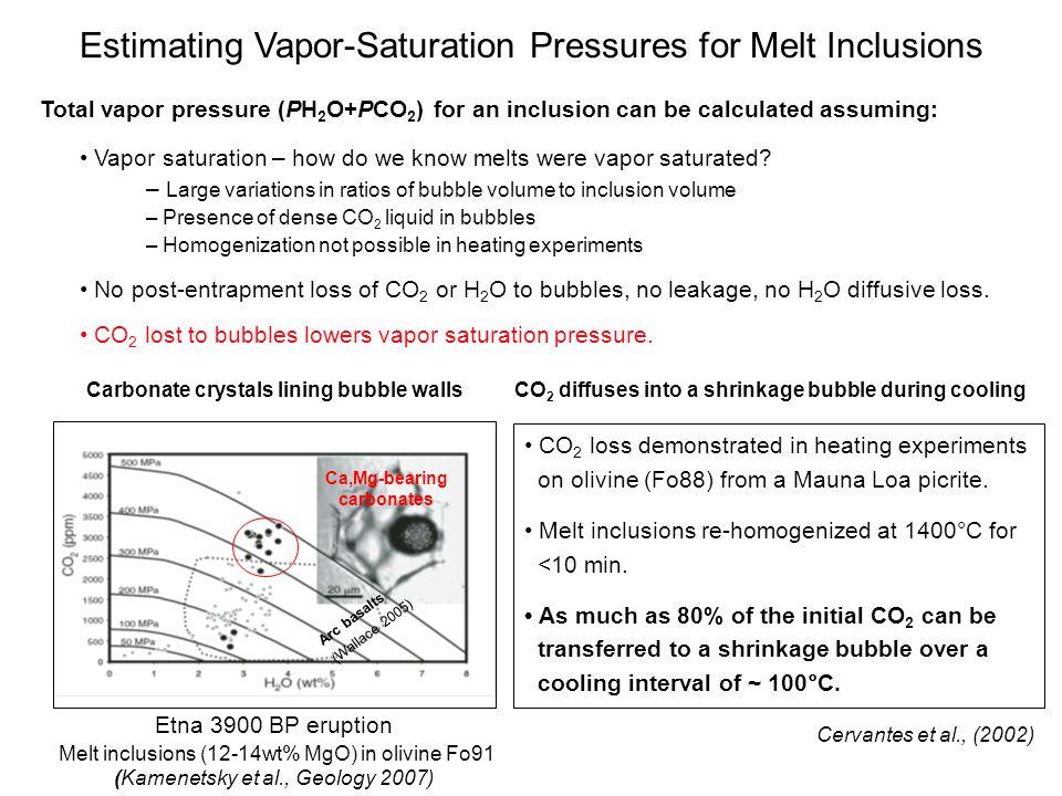 Estimating Vapor-Saturation Pressures for Melt Inclusions Etna 3900 BP eruption Melt inclusions (12-14wt% MgO) in olivine Fo91 (Kamenetsky et al., Geo