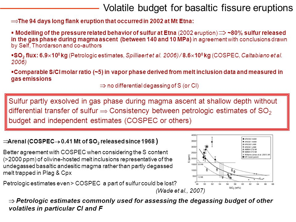 Petrologic estimates commonly used for assessing the degassing budget of other volatiles in particular Cl and F  The 94 days long flank eruption that occurred in 2002 at Mt Etna:  Modelling of the pressure related behavior of sulfur at Etna (2002 eruption)  ~80% sulfur released in the gas phase during magma ascent (between 140 and 10 MPa) in agreement with conclusions drawn by Self, Thordarson and co-authors  SO 2 flux: 6.9  10 8 kg (Petrologic estimates, Spilliaert et al.