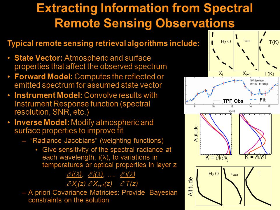 14 Extracting Information from Spectral Remote Sensing Observations State Vector: Atmospheric and surface properties that affect the observed spectrum Forward Model: Computes the reflected or emitted spectrum for assumed state vector Instrument Model: Convolve results with Instrument Response function (spectral resolution, SNR, etc.) Inverse Model: Modify atmospheric and surface properties to improve fit – Radiance Jacobians (weighting functions) Give sensitivity of the spectral radiance at each wavelength, i( ), to variations in temperatures or optical properties in layer z  i( ),  i( ), ….