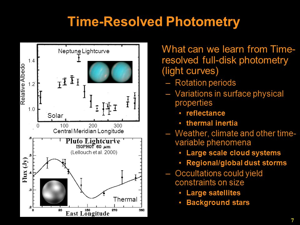 7 Time-Resolved Photometry What can we learn from Time- resolved full-disk photometry (light curves) –Rotation periods –Variations in surface physical properties reflectance thermal inertia –Weather, climate and other time- variable phenomena Large scale cloud systems Regional/global dust storms –Occultations could yield constraints on size Large satellites Background stars (Lellouch et al.