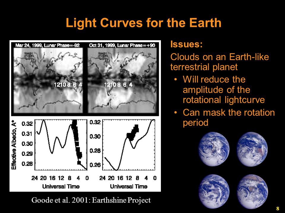 8 Light Curves for the Earth Issues: Clouds on an Earth-like terrestrial planet Will reduce the amplitude of the rotational lightcurve Can mask the rotation period Goode et al.