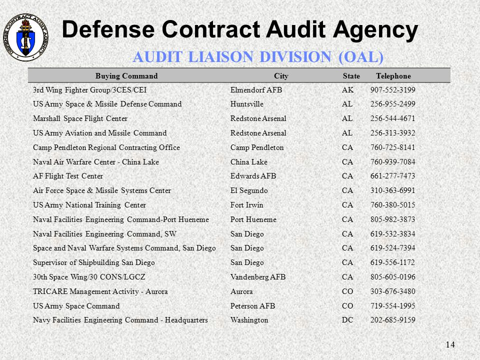 14 Defense Contract Audit Agency AUDIT LIAISON DIVISION (OAL) Buying CommandCityState Telephone 3rd Wing Fighter Group/3CES/CEIElmendorf AFBAK907-552-