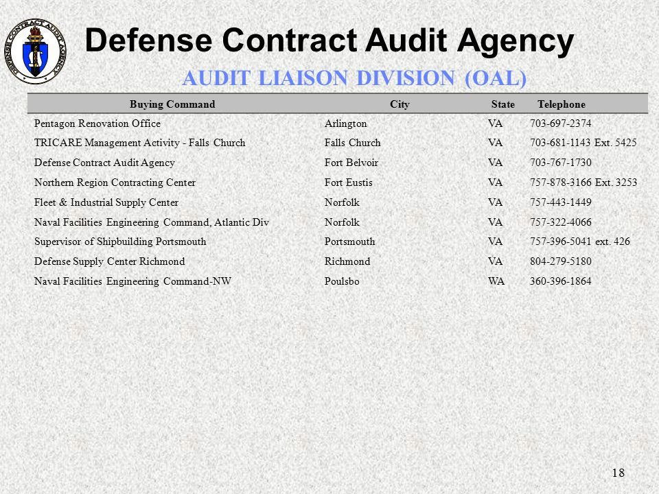 18 Defense Contract Audit Agency AUDIT LIAISON DIVISION (OAL) Buying CommandCityState Telephone Pentagon Renovation OfficeArlingtonVA703-697-2374 TRIC