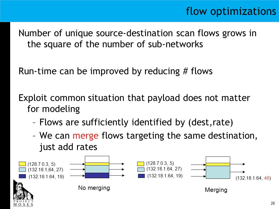 26 flow optimizations Number of unique source-destination scan flows grows in the square of the number of sub-networks Run-time can be improved by reducing # flows Exploit common situation that payload does not matter for modeling –Flows are sufficiently identified by (dest,rate) –We can merge flows targeting the same destination, just add rates (128.7.0.3, 5) (132.18.1,64, 27) (132.18.1.64, 19) No merging (128.7.0.3, 5) (132.18.1.64, 27) (132.18.1.64, 19) (132.18.1.64, 46) Merging