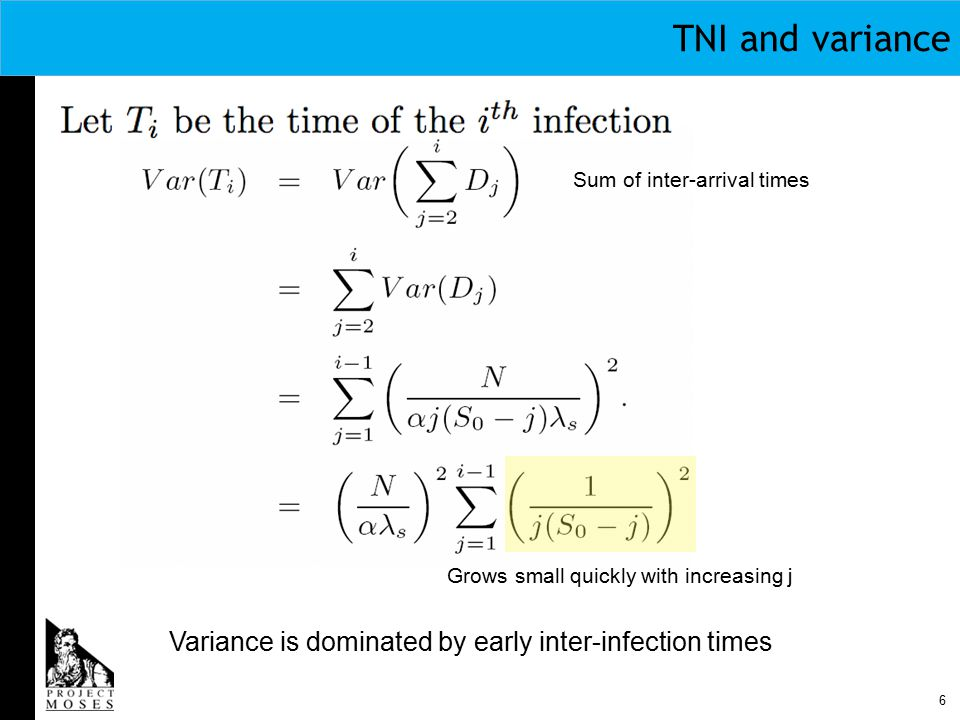 6 TNI and variance Sum of inter-arrival times Grows small quickly with increasing j Variance is dominated by early inter-infection times