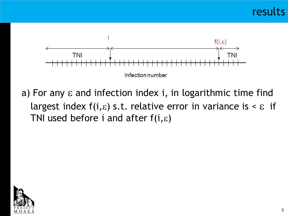 9 results a) For any  and infection index i, in logarithmic time find largest index f(i,  ) s.t.