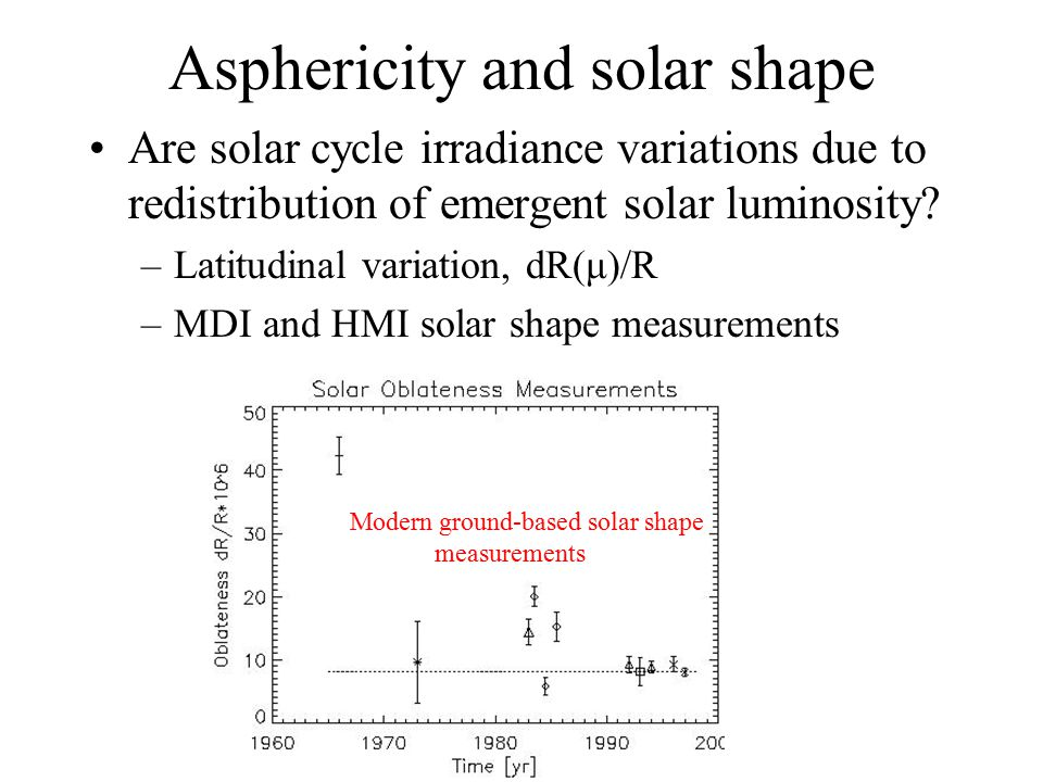 No solar cycle radius changes! W = dr/r / dL/L < 2 x 10 -2 –Solar cycle luminosity is much smaller than irradiance change –Solar asphericity and 2D at