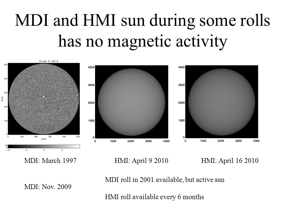 Rolling HMI separates solar shape from optical distortion cos2θ cos3θ cos4θ cos5θ Satellite roll angle 