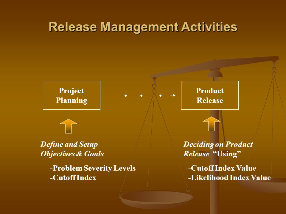 Release Management Activities Project Planning Product Release...