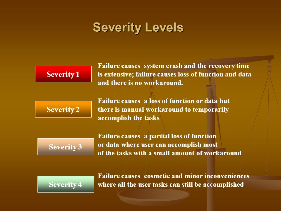 Severity Levels Severity 4 Severity 2 Severity 3 Severity 1 Failure causes system crash and the recovery time is extensive; failure causes loss of function and data and there is no workaround.