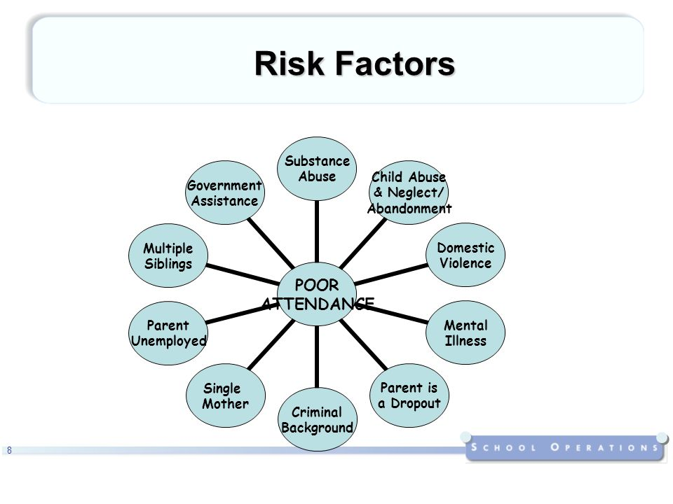 8 Risk Factors Risk Factors POOR ATTENDANCE Substance Abuse Child Abuse & Neglect/ Abandonment Domestic Violence Mental Illness Parent is a Dropout Criminal Background Single Mother Parent Unemployed Multiple Siblings Government Assistance