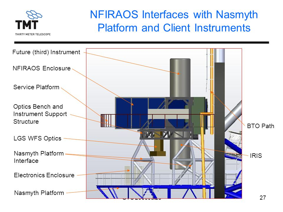 GTC 2009Jul2527 NFIRAOS Interfaces with Nasmyth Platform and Client Instruments BTO Path Nasmyth Platform Interface Electronics Enclosure LGS WFS Optics Optics Bench and Instrument Support Structure NFIRAOS Enclosure IRIS Future (third) Instrument Service Platform Nasmyth Platform