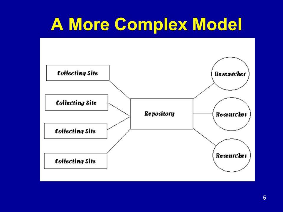5 A More Complex Model