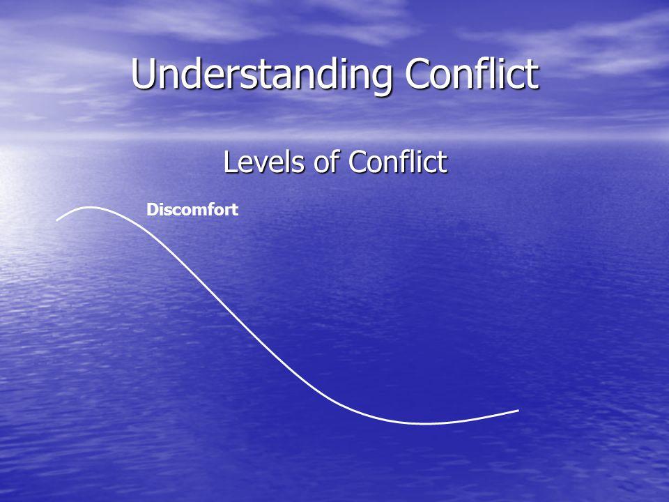 Understanding Conflict Levels of Conflict Discomfort