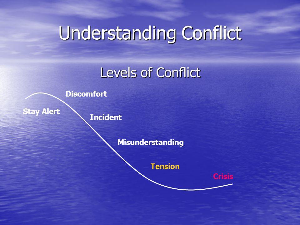 Understanding Conflict Levels of Conflict Discomfort Incident Misunderstanding Tension Crisis Stay Alert