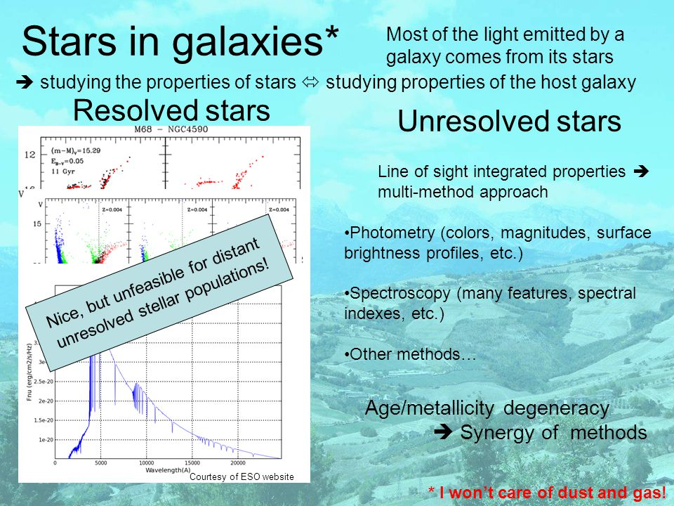 SPoT models Raimondo et al., 2005 and references therein www.oa-teramo.inaf.it/spot Stars in galaxies* Resolved stars * I won't care of dust and gas.