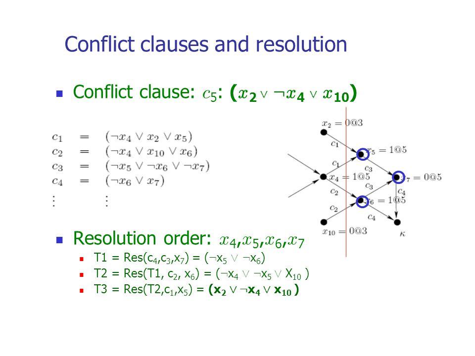 Conflict clause: c 5 : ( x 2 Ç : x 4 Ç x 10 ) Resolution order: x 4, x 5, x 6, x 7 T1 = Res(c 4,c 3,x 7 ) = ( : x 5 Ç : x 6 ) T2 = Res(T1, c 2, x 6 ) = ( : x 4 Ç : x 5 Ç X 10 ) T3 = Res(T2,c 1,x 5 ) = (x 2 Ç : x 4 Ç x 10 ) Conflict clauses and resolution