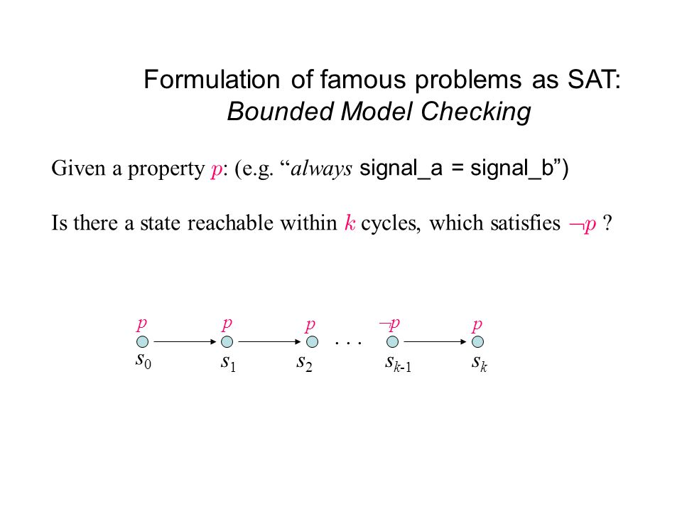 The reachable states in k steps are captured by: The property p fails in one of the cycles 1..