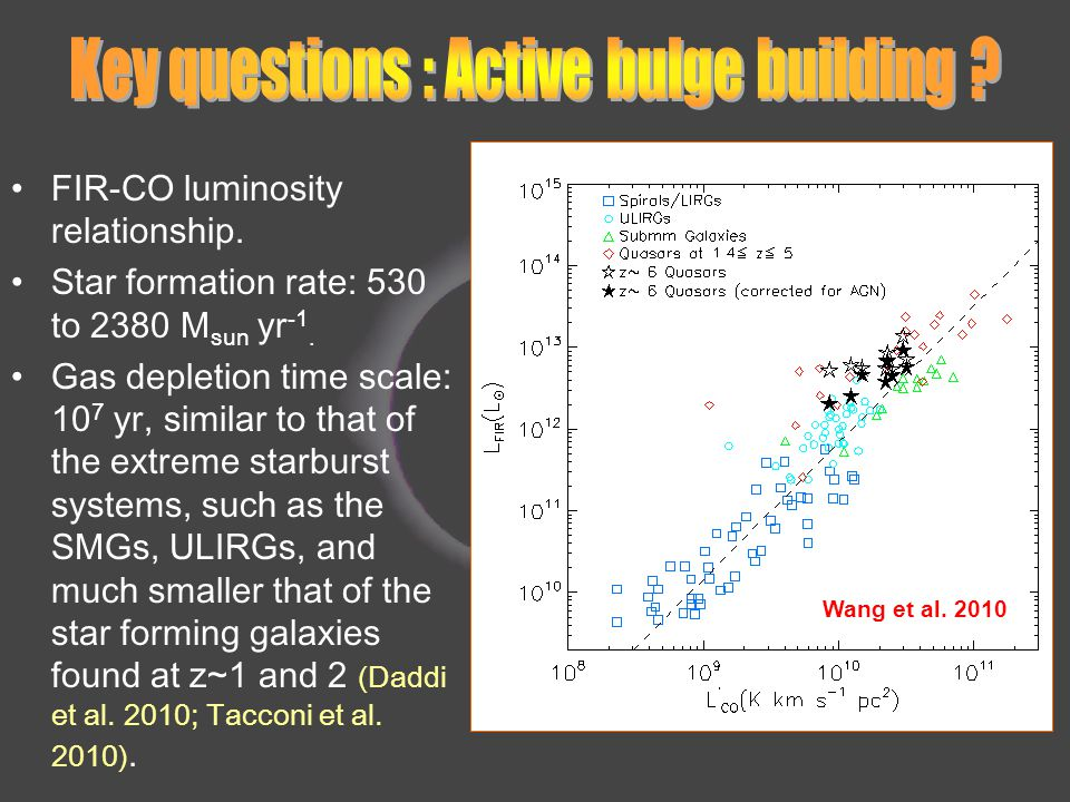FIR-CO luminosity relationship. Star formation rate: 530 to 2380 M sun yr -1.