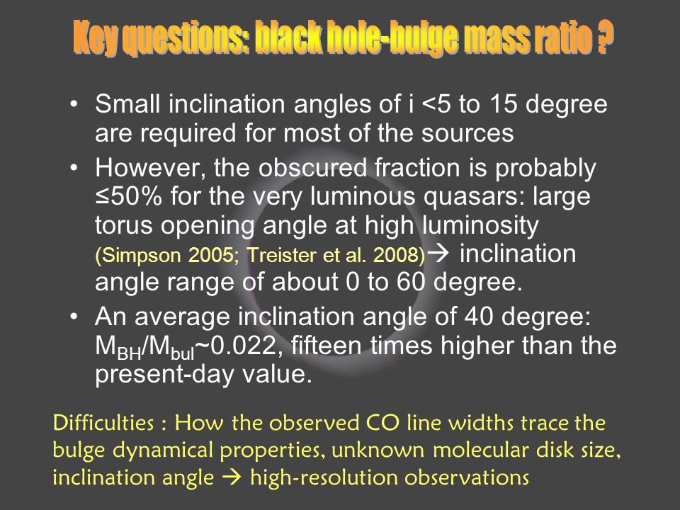Small inclination angles of i <5 to 15 degree are required for most of the sources However, the obscured fraction is probably ≤50% for the very luminous quasars: large torus opening angle at high luminosity (Simpson 2005; Treister et al.