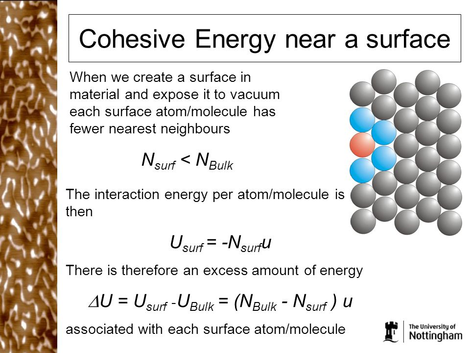 Cohesive Energy near a surface When we create a surface in material and expose it to vacuum each surface atom/molecule has fewer nearest neighbours N surf < N Bulk The interaction energy per atom/molecule is then U surf = -N surf u There is therefore an excess amount of energy  U = U surf - U Bulk = (N Bulk - N surf ) u associated with each surface atom/molecule
